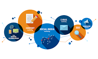 Significance of Digital Marketing For Promoting Business Brand